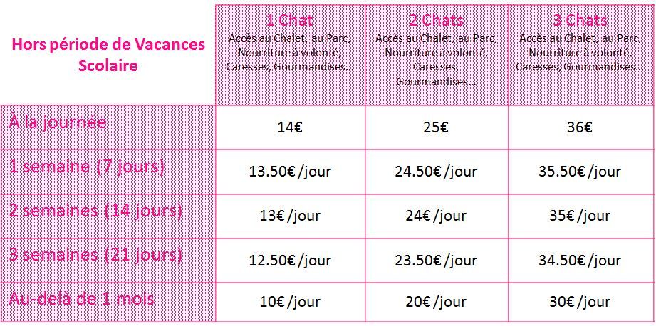 Pension chats lyon Tarif 2017